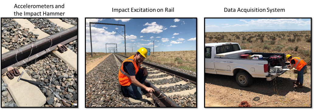 three photos of field tests of rail